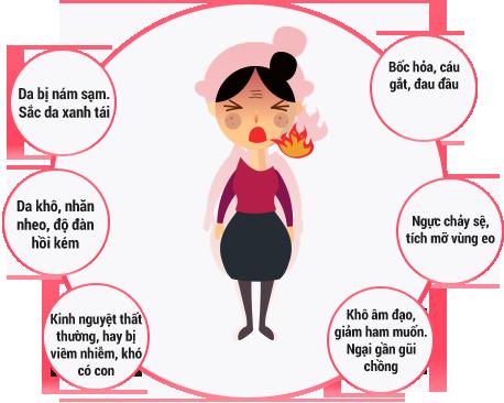 Dấu hiệu suy giảm nội tiết tố nữ ảnh hưởng nghiêm trọng như thế nào đến sức khỏe và sắc đẹp của các chị em?